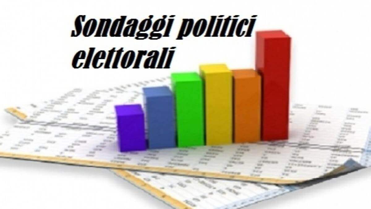 Sondaggio politico elettorale Index